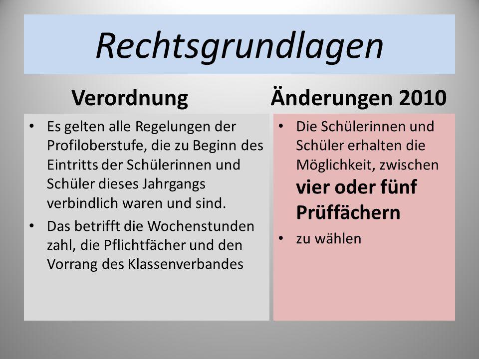 Rechtsgrundlagen Verordnung Änderungen 2010