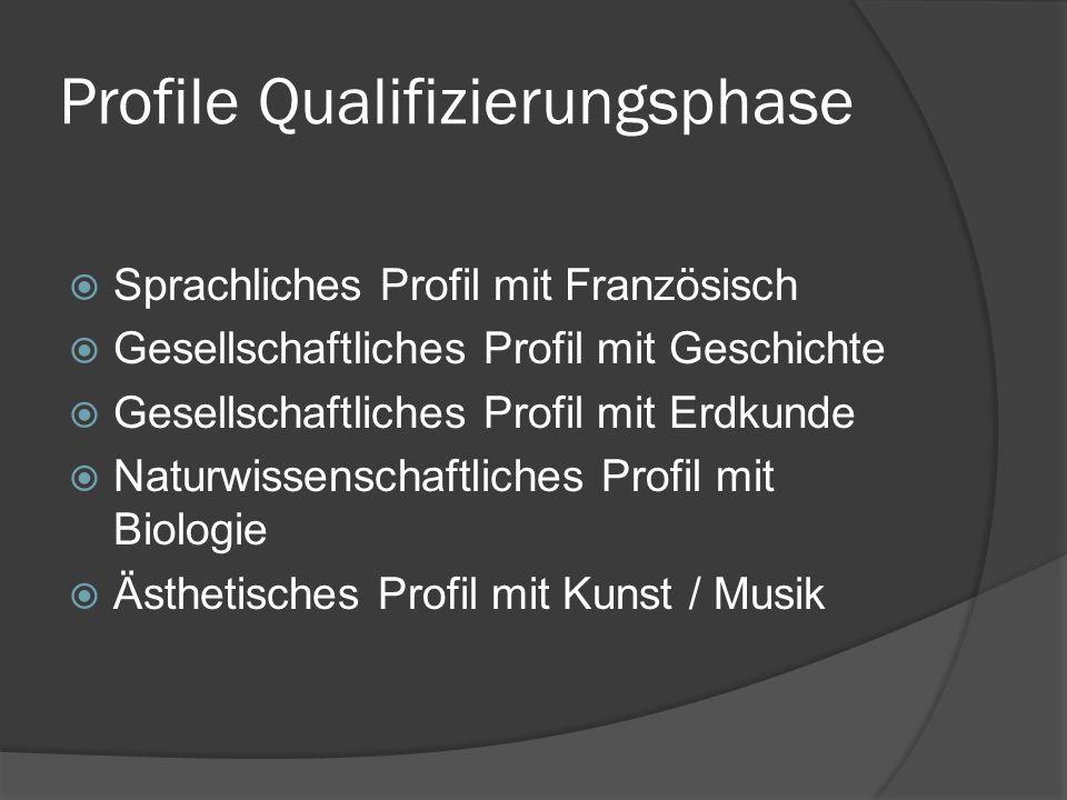 Profile Qualifizierungsphase