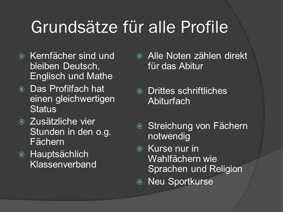 Grundsätze für alle Profile