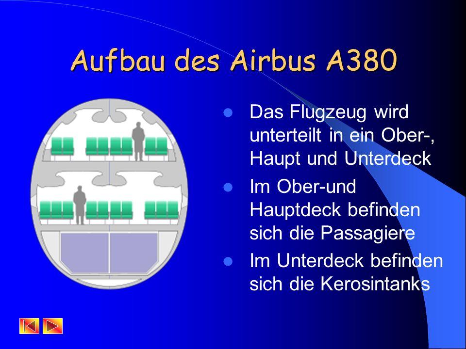 Aufbau des Airbus A380 Das Flugzeug wird unterteilt in ein Ober-, Haupt und Unterdeck. Im Ober-und Hauptdeck befinden sich die Passagiere.