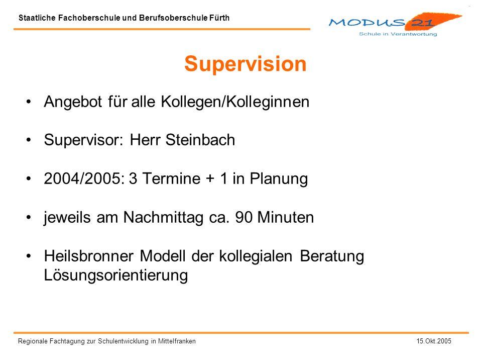 Supervision Angebot für alle Kollegen/Kolleginnen
