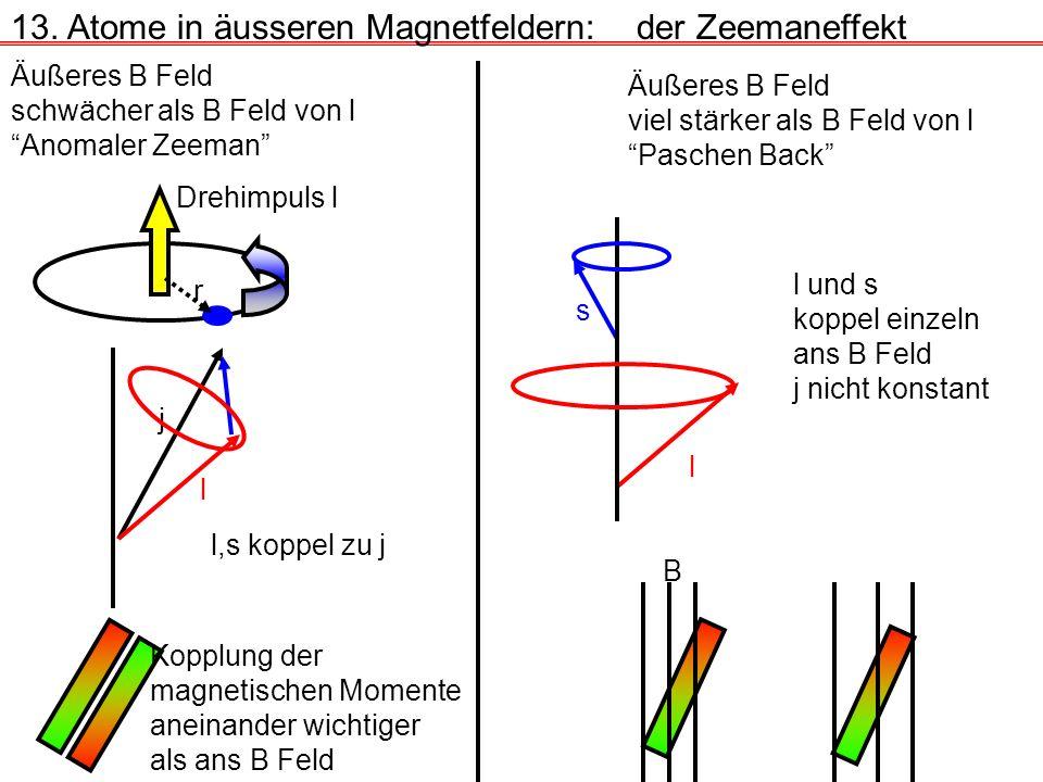 13. Atome in äusseren Magnetfeldern: der Zeemaneffekt