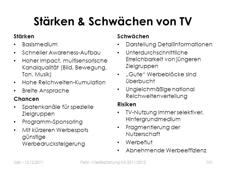 Stärken & Schwächen von TV