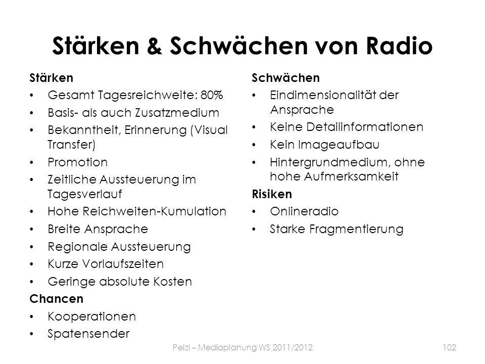 Stärken & Schwächen von Radio