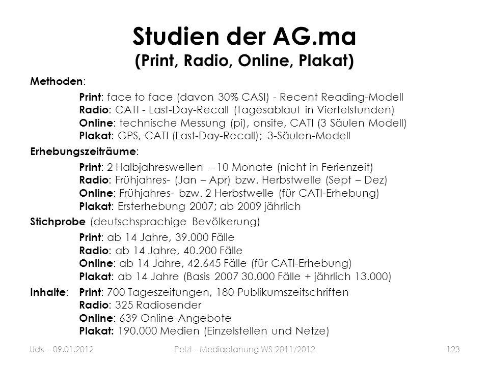 Studien der AG.ma (Print, Radio, Online, Plakat)