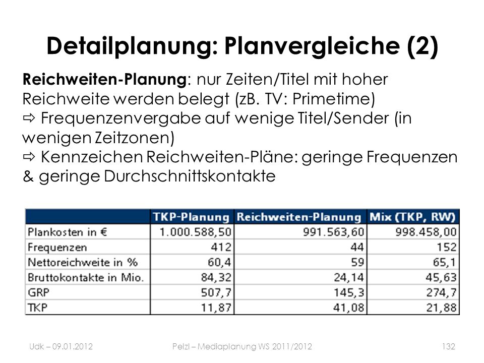 Detailplanung: Planvergleiche (2)