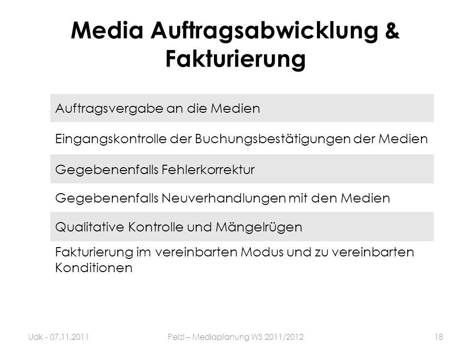 Media Auftragsabwicklung & Fakturierung
