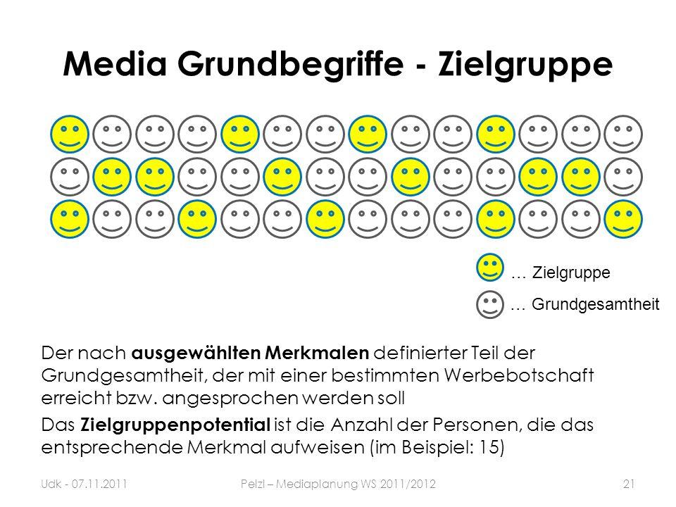 Media Grundbegriffe - Zielgruppe