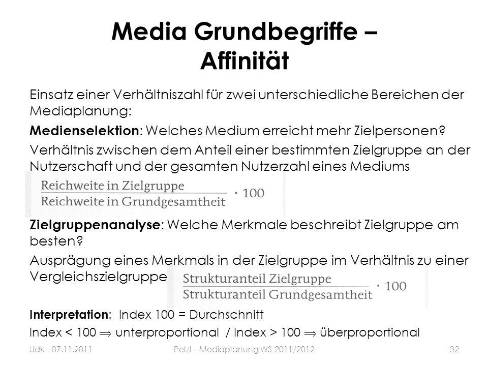 Media Grundbegriffe – Affinität