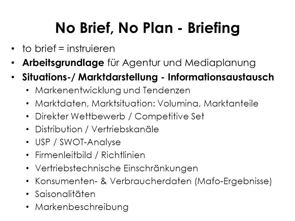 No Brief, No Plan - Briefing