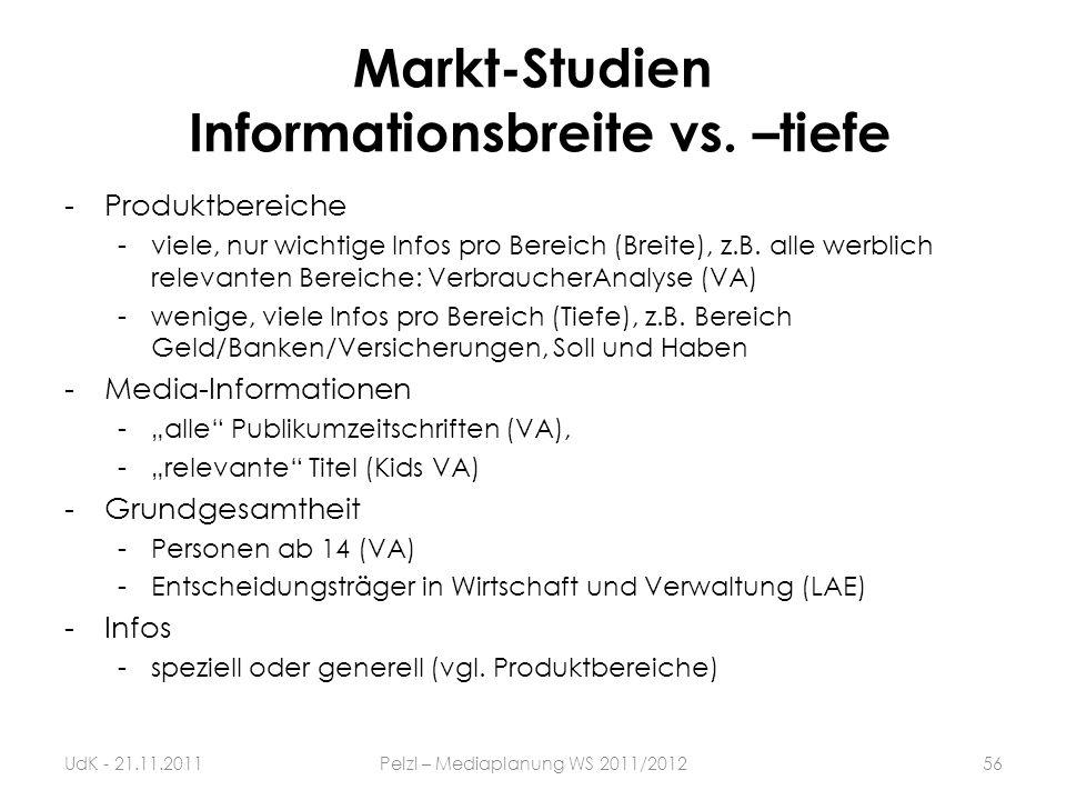 Markt-Studien Informationsbreite vs. –tiefe