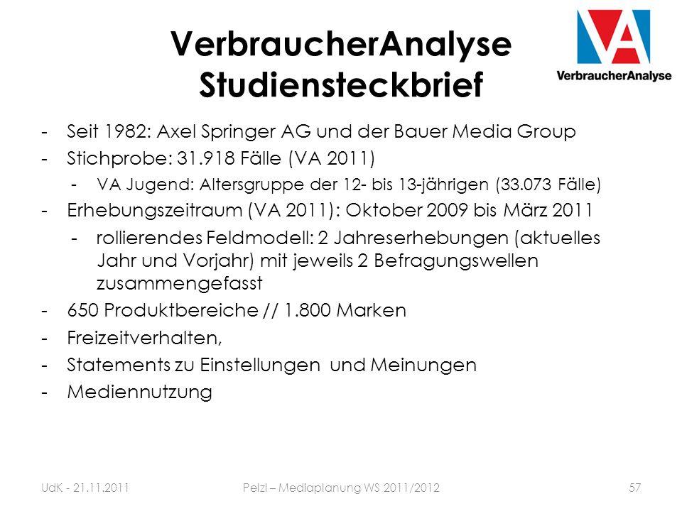 VerbraucherAnalyse Studiensteckbrief