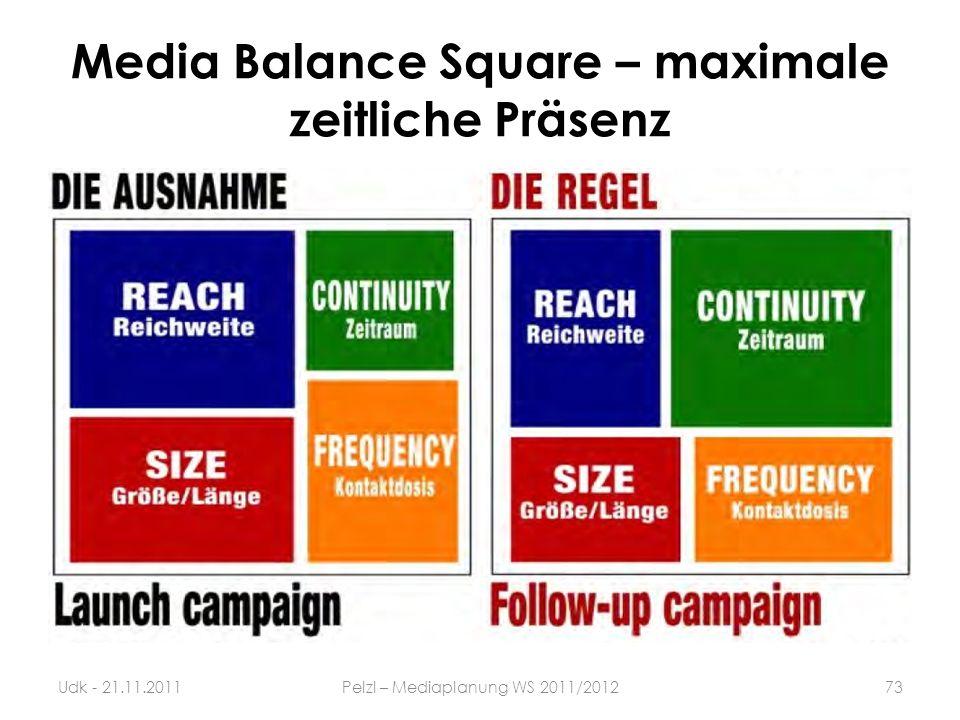 Media Balance Square – maximale zeitliche Präsenz