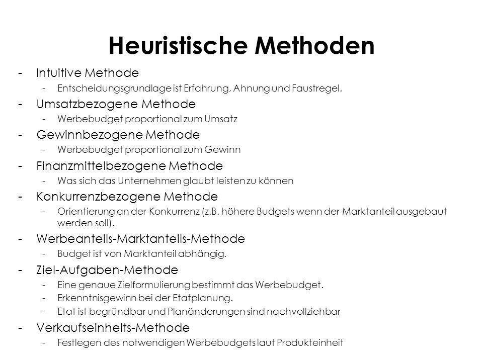 Heuristische Methoden
