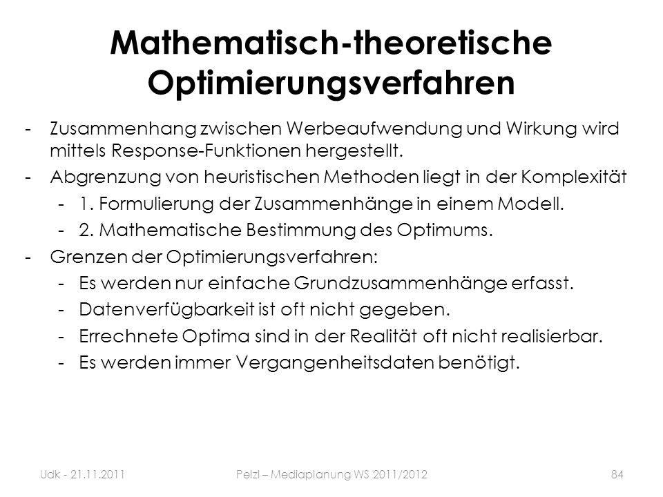 Mathematisch-theoretische Optimierungsverfahren