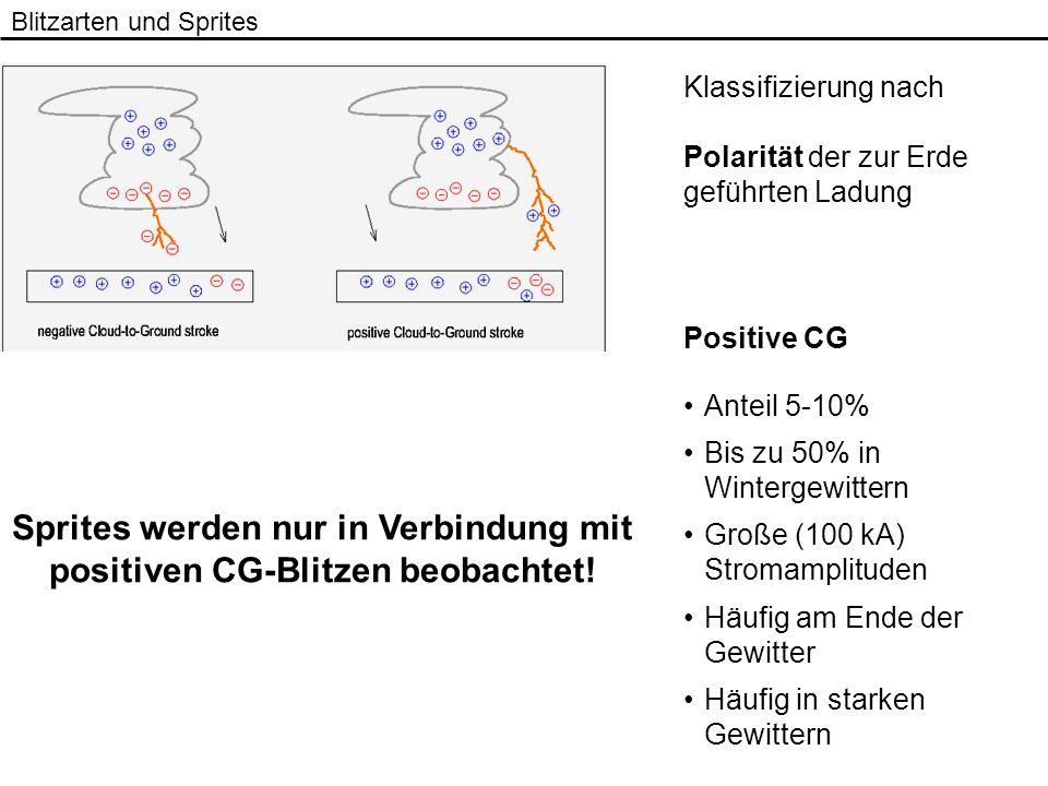 Sprites werden nur in Verbindung mit positiven CG-Blitzen beobachtet!