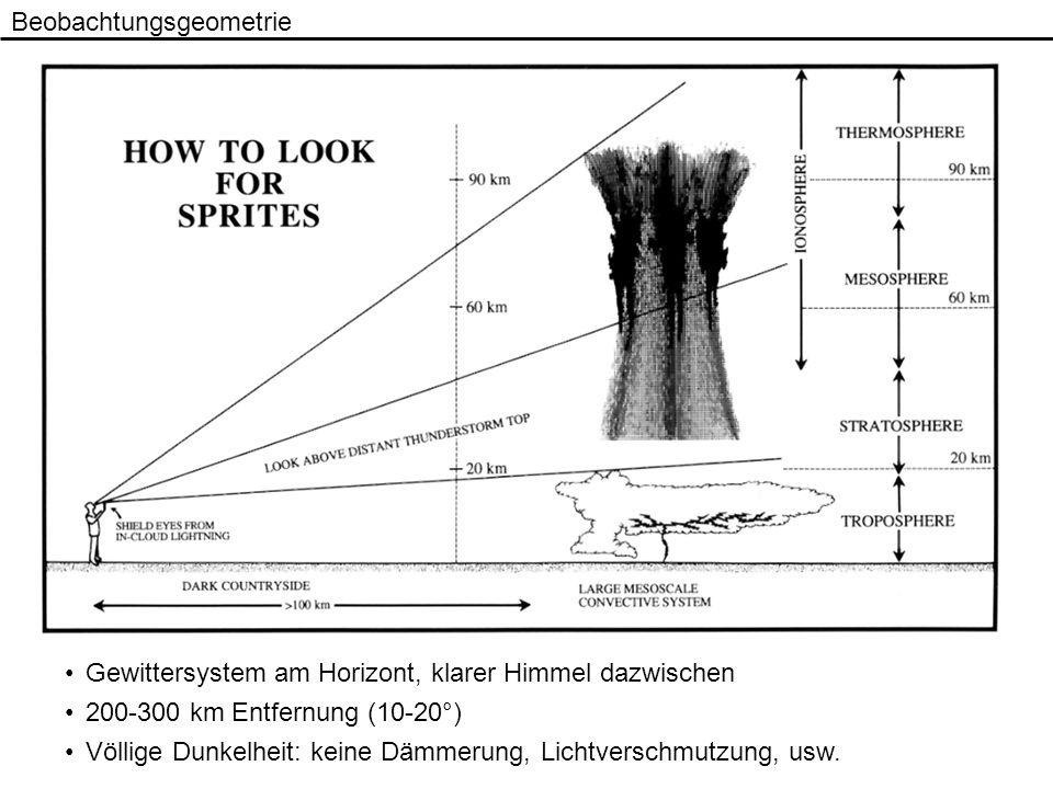 Beobachtungsgeometrie