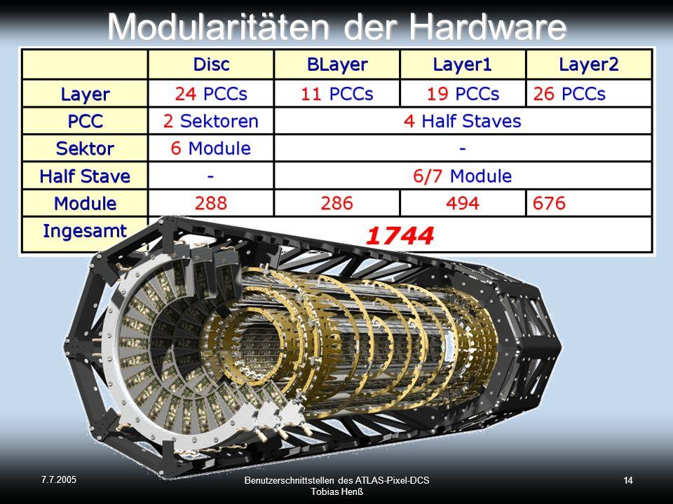 Modularitäten der Hardware