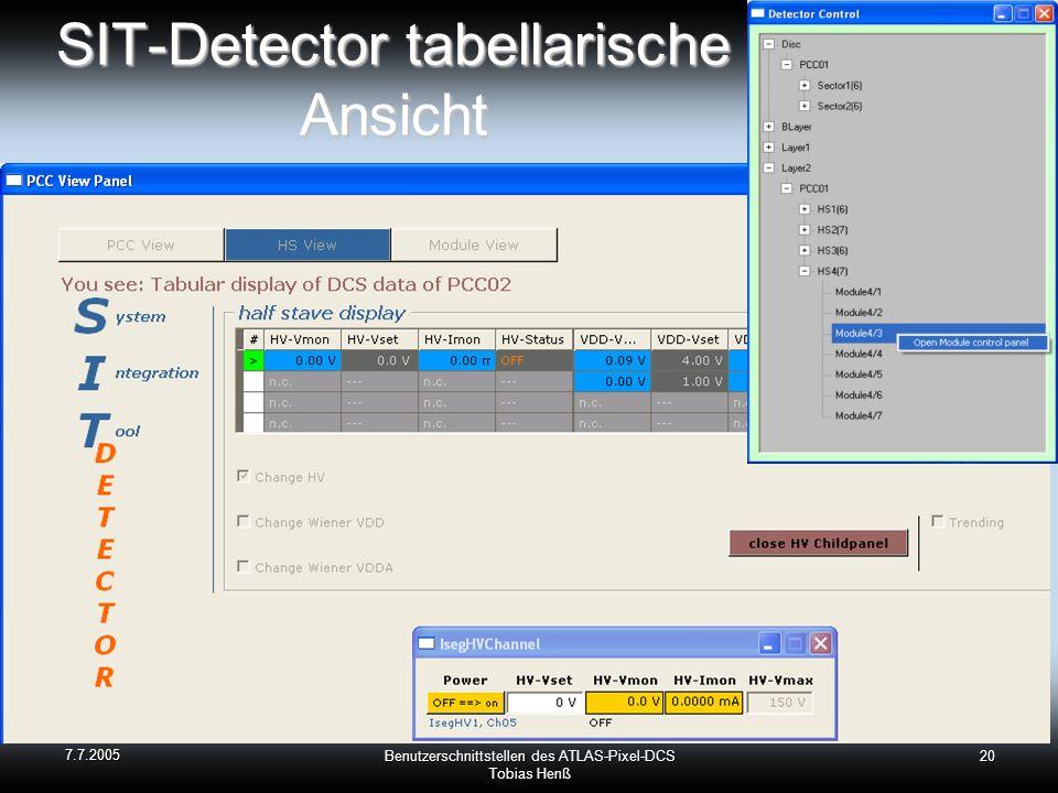 SIT-Detector tabellarische Ansicht