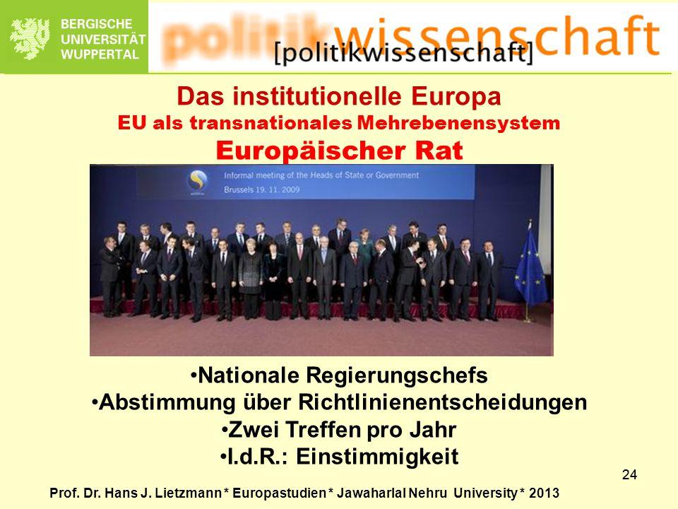 Das institutionelle Europa Europäischer Rat