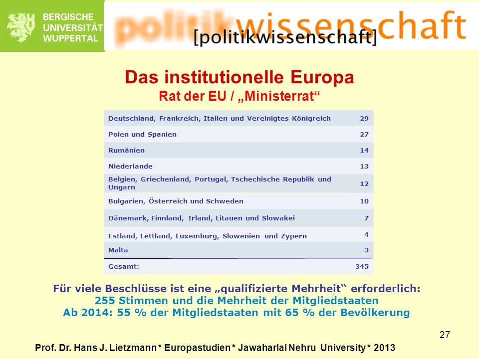 "Das institutionelle Europa Rat der EU / ""Ministerrat"
