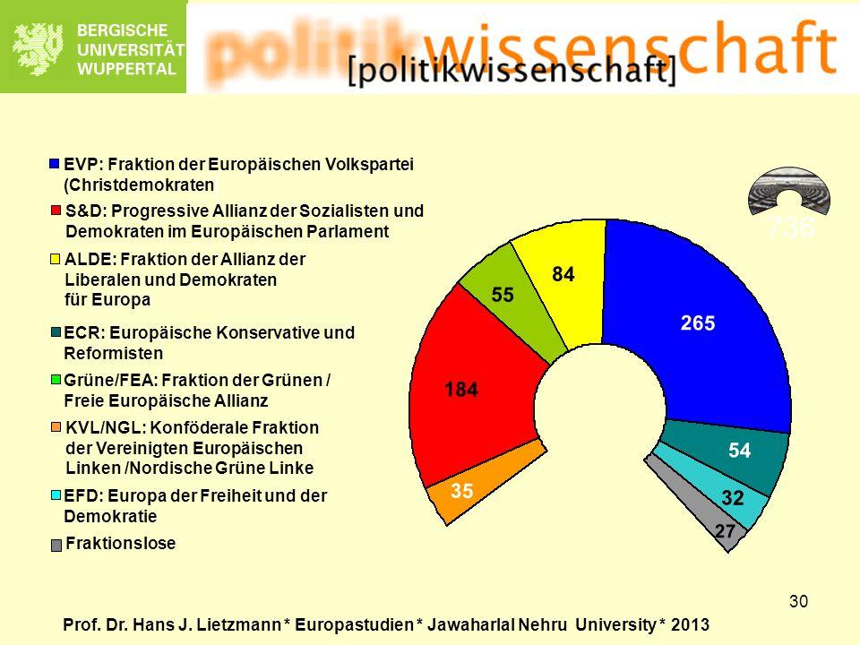 EVP: Fraktion der Europäischen Volkspartei
