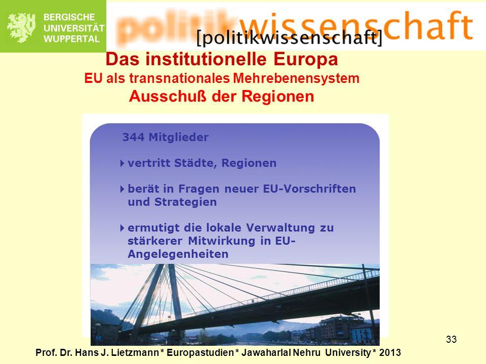Das institutionelle Europa EU als transnationales Mehrebenensystem