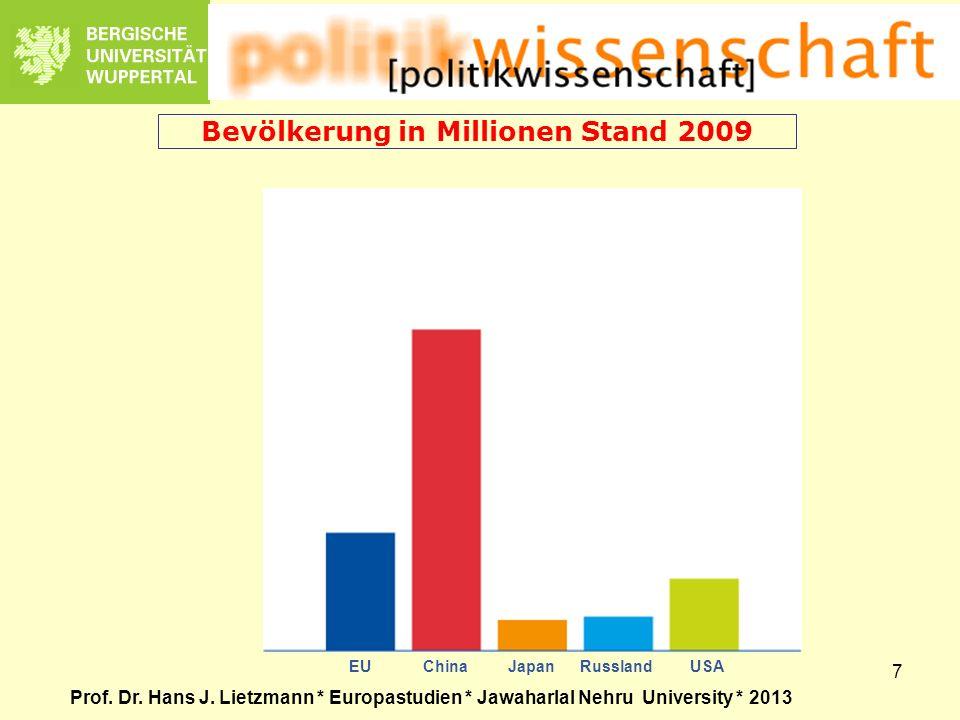 Bevölkerung in Millionen Stand 2009