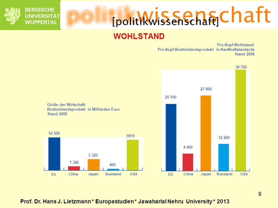WOHLSTAND Pro-Kopf-Wohlstand: Pro-Kopf-Bruttoinlandsprodukt in Kaufkraftstandards. Stand 2008. 38 700.