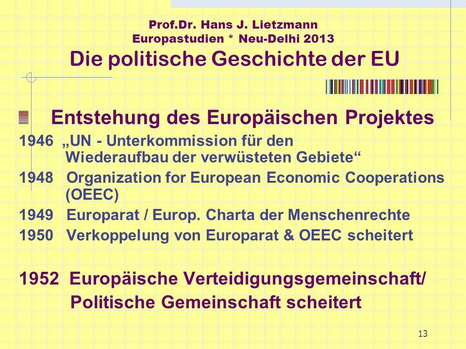 Entstehung des Europäischen Projektes