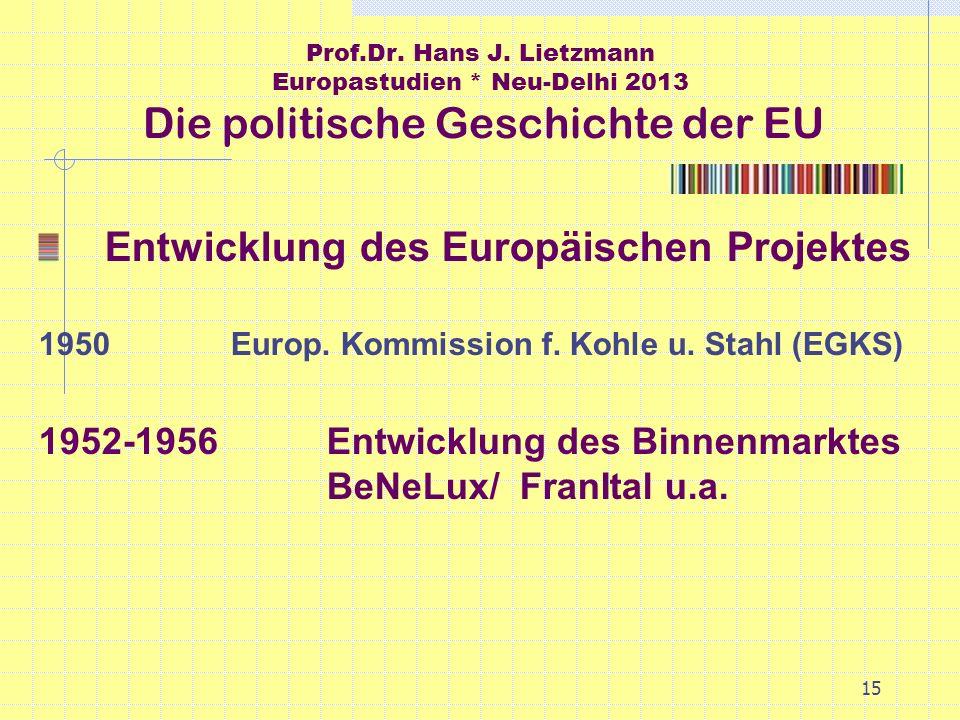 Entwicklung des Europäischen Projektes