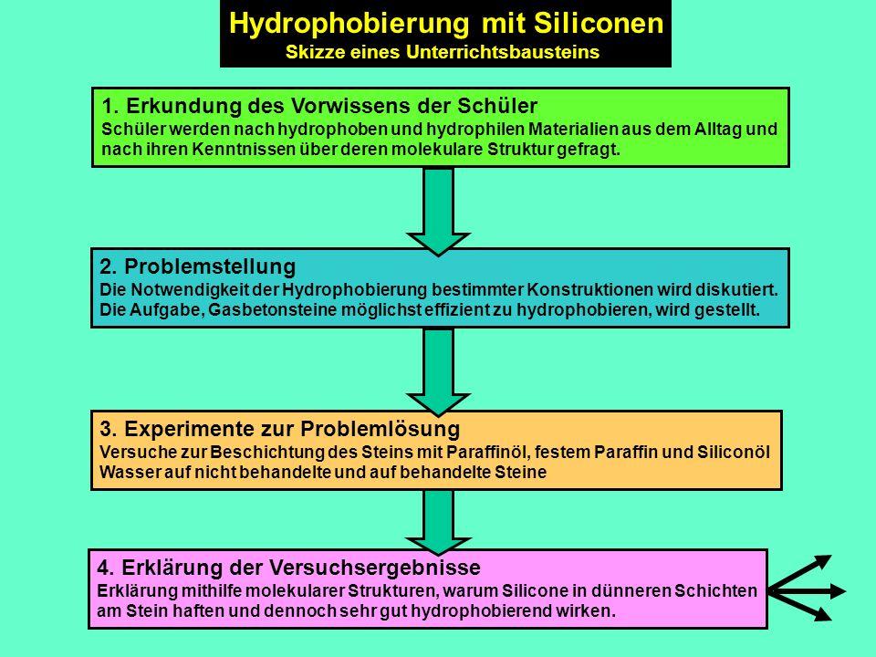 Hydrophobierung mit Siliconen Skizze eines Unterrichtsbausteins