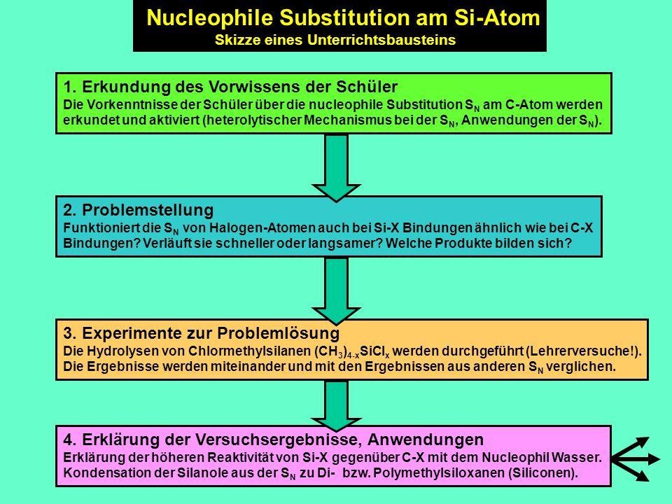 Nucleophile Substitution am Si-Atom Skizze eines Unterrichtsbausteins