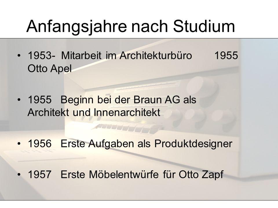 Dieter rams designverst ndnis ppt herunterladen for Innenarchitekt aufgaben