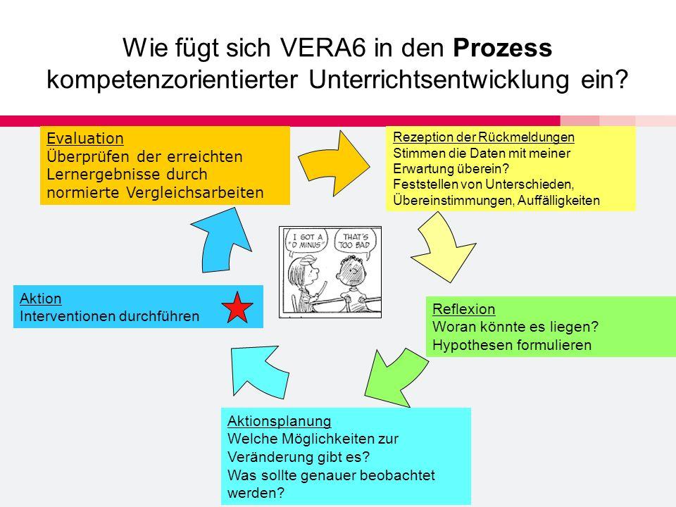 Wie fügt sich VERA6 in den Prozess kompetenzorientierter Unterrichtsentwicklung ein