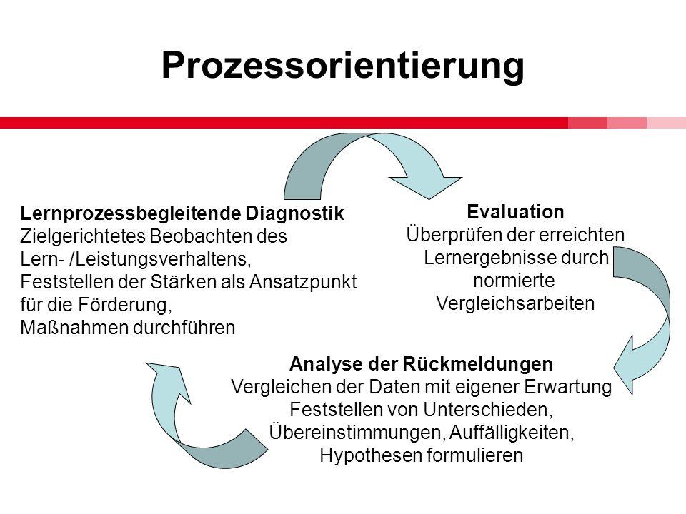 Prozessorientierung Evaluation Lernprozessbegleitende Diagnostik
