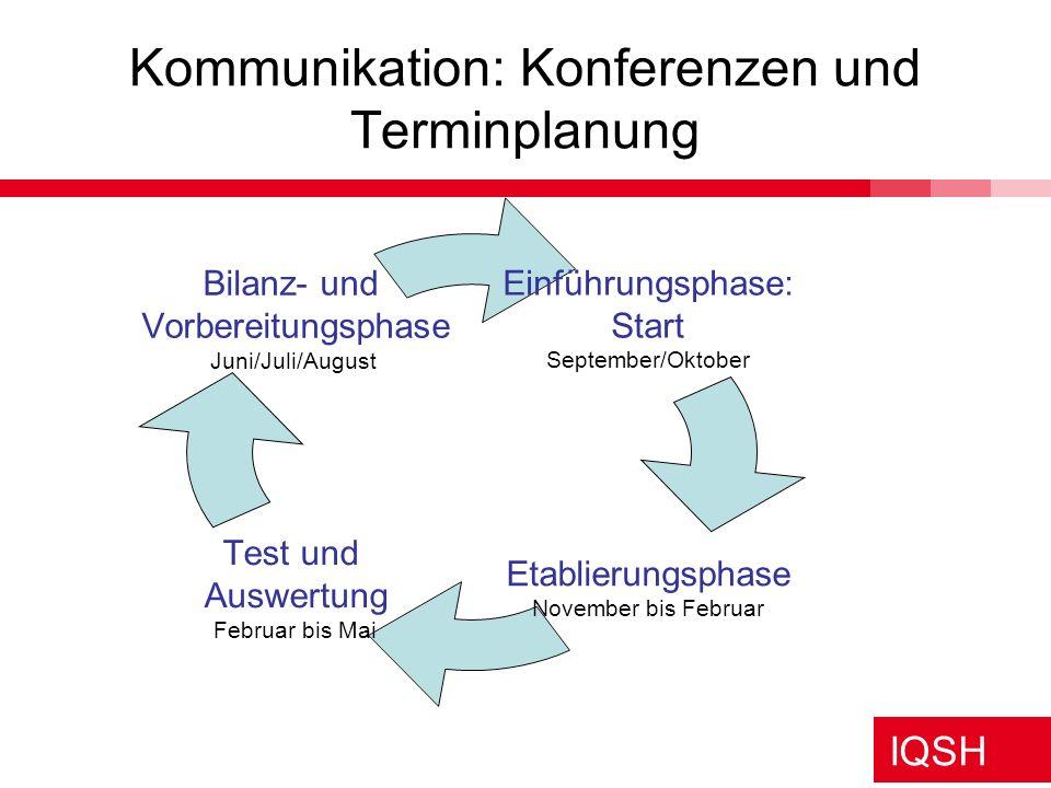 Kommunikation: Konferenzen und Terminplanung
