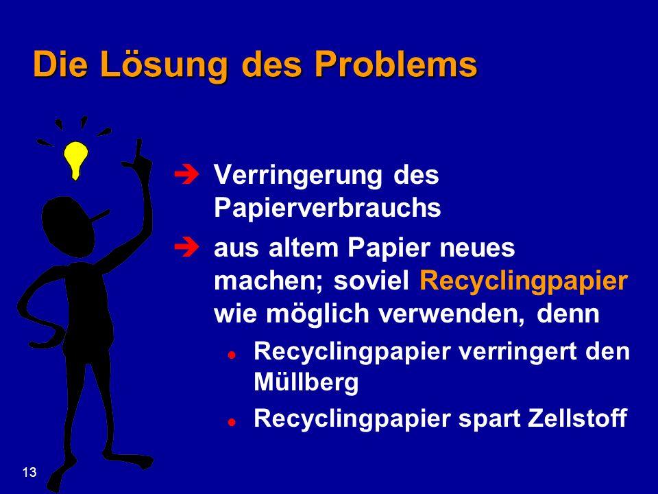 Die Lösung des Problems