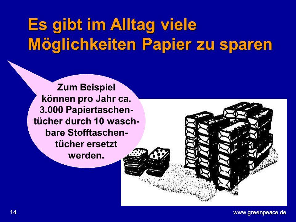 Es gibt im Alltag viele Möglichkeiten Papier zu sparen