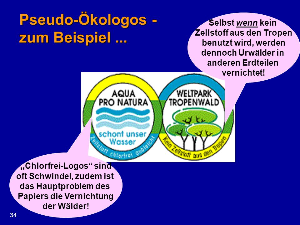 Pseudo-Ökologos - zum Beispiel ...