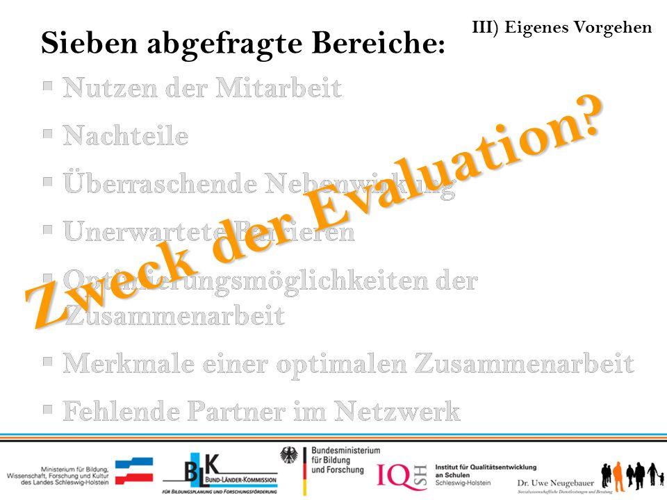 Zweck der Evaluation Sieben abgefragte Bereiche: Nutzen der Mitarbeit