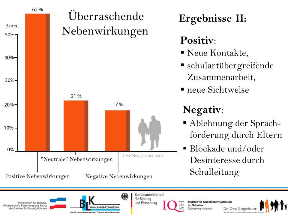 Ergebnisse II: Positiv: Negativ: Neue Kontakte,