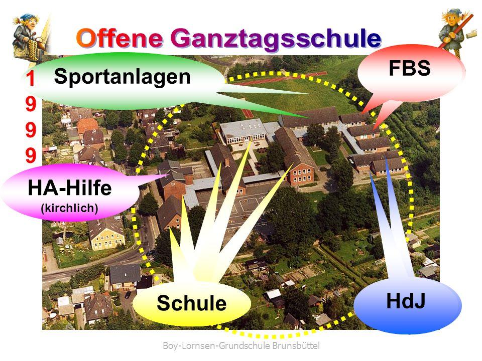 FBS Sportanlagen HA-Hilfe Schule HdJ Schule