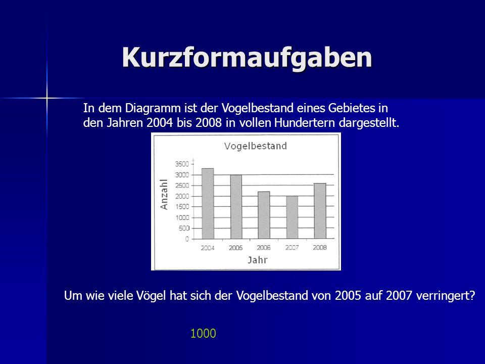KurzformaufgabenIn dem Diagramm ist der Vogelbestand eines Gebietes in den Jahren 2004 bis 2008 in vollen Hundertern dargestellt.