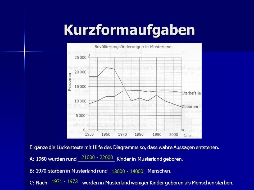 Großzügig Anhängerschaltplan 4 Flach Ideen - Elektrische Schaltplan ...