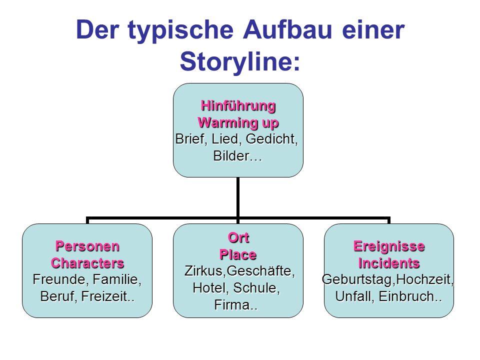 Der typische Aufbau einer Storyline: