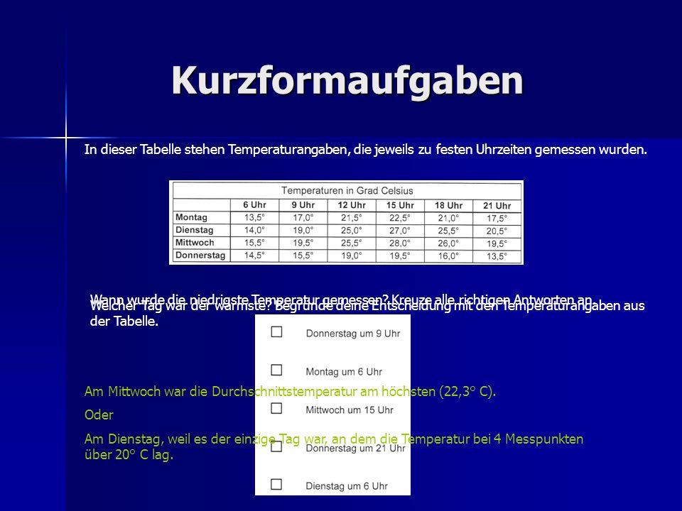 Kurzformaufgaben In dieser Tabelle stehen Temperaturangaben, die jeweils zu festen Uhrzeiten gemessen wurden.