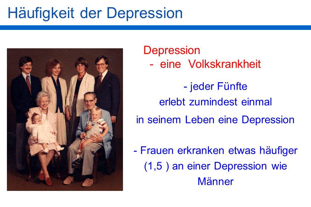 Häufigkeit der Depression
