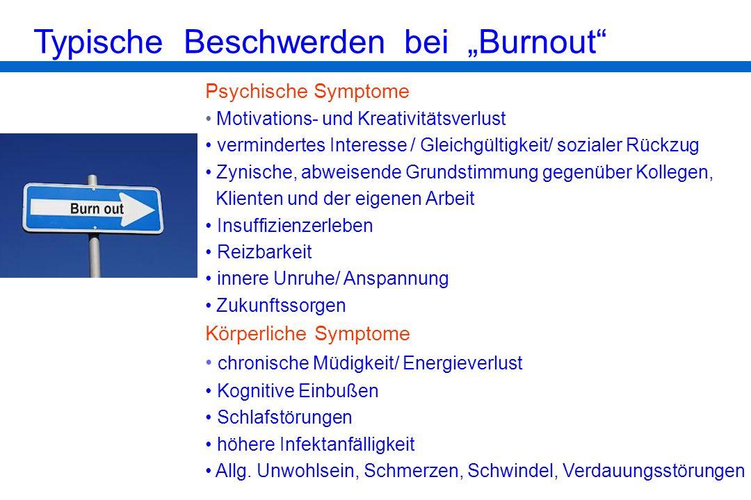"""Typische Beschwerden bei """"Burnout"""