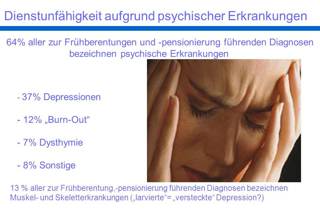Dienstunfähigkeit aufgrund psychischer Erkrankungen